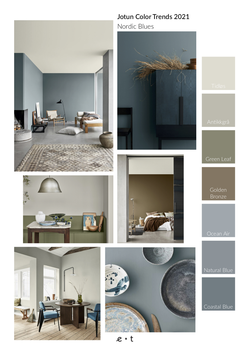 4 Color Trends 2021 By Jotun-Nordic Blues-Mood Board-Eclectic Trends